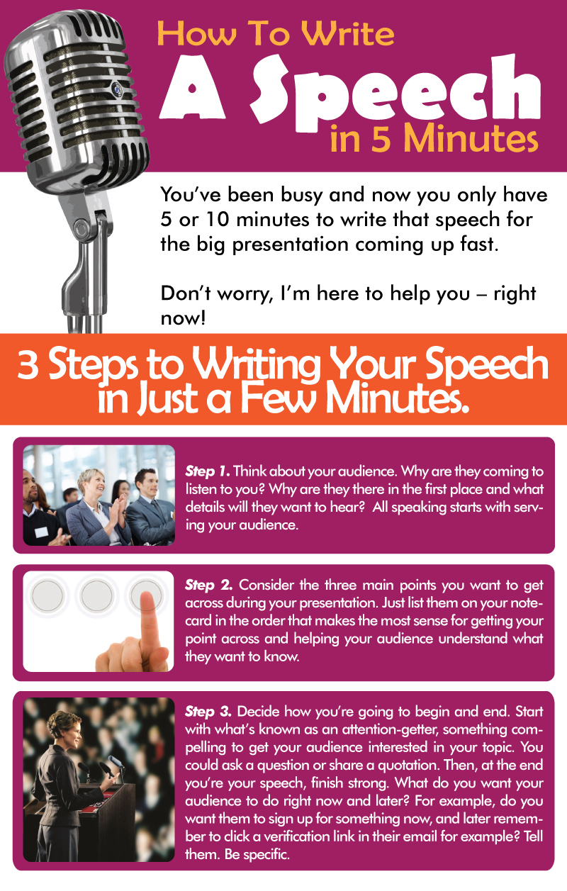 how to write a speach